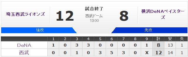 プロ野球 - オープン戦 - 2014年3月22日 西武 vs DeNA
