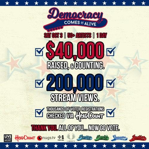 democracy comes alive, democracy comes alive headcount, democracy comes alive fundraising