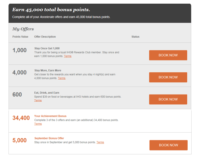 IHG Accelerate my offer details