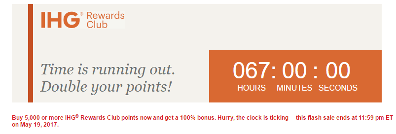 IHG Points Purchase
