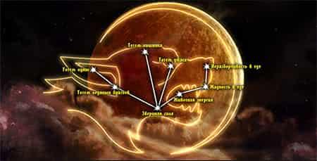 Dawnguard ветка способностей оборотня или вервольфа