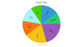 Free Chart and Graph Maker   Livegap Pie Chart