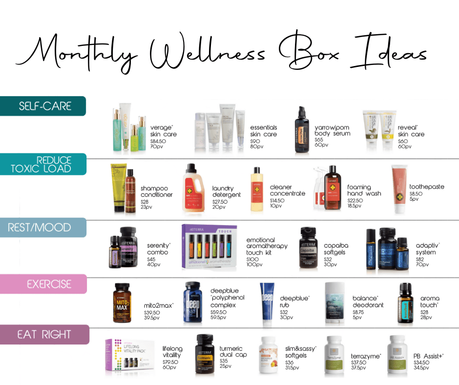 Monthly Wellness Box
