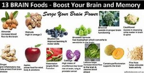 brain food 3