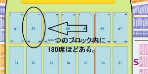 日本ガイシ アリーナ ブロック 座席数