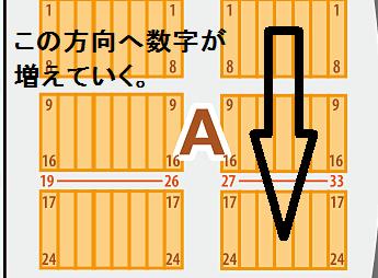日本ガイシホール スタンド席 座席番号指定方法