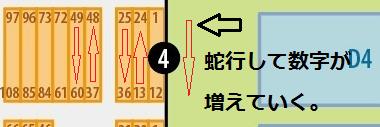 真駒内セキスイハイムアリーナ スタンド席 席番号指定方法