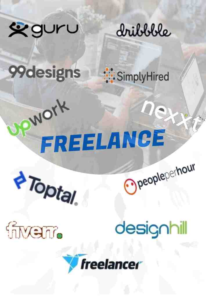 TOP 10 FREELANCE WEBSITE