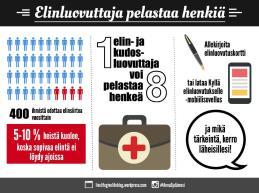 elinluovutus_infographics