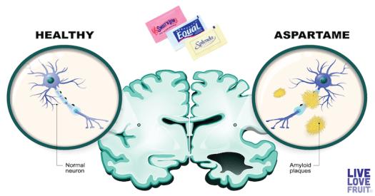 Risultati immagini per aspartame