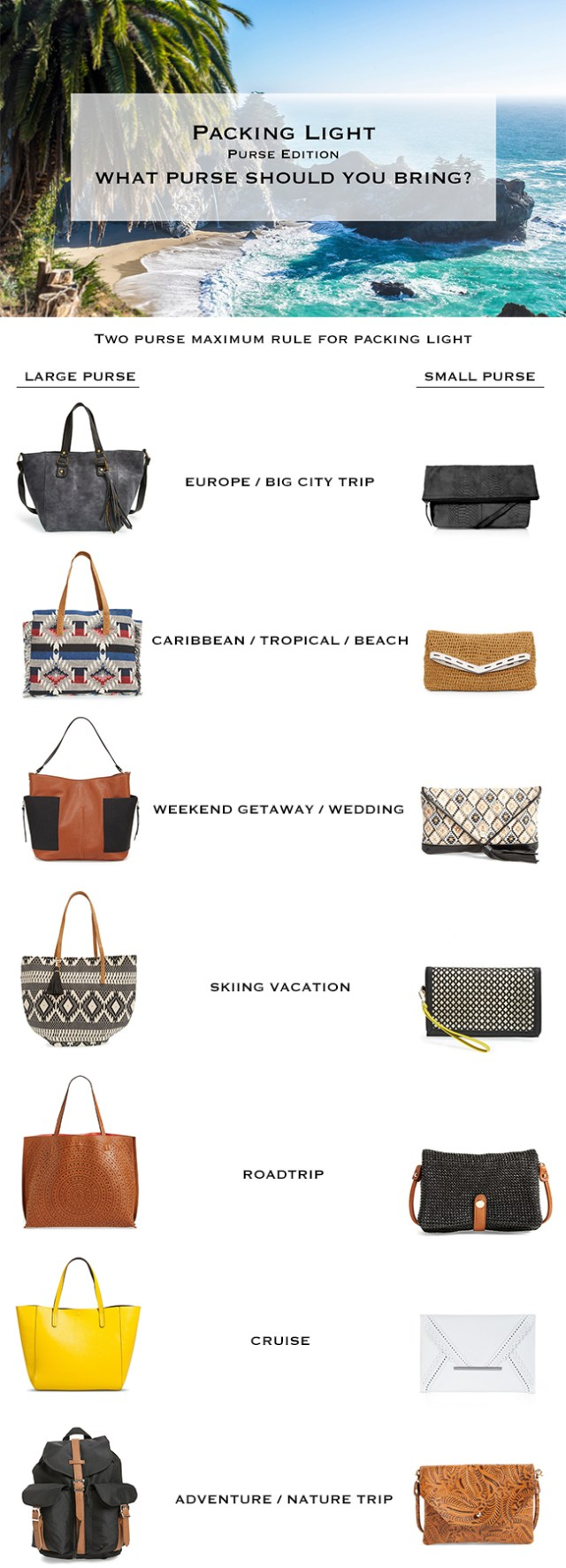 What Purse to bring on Vacation