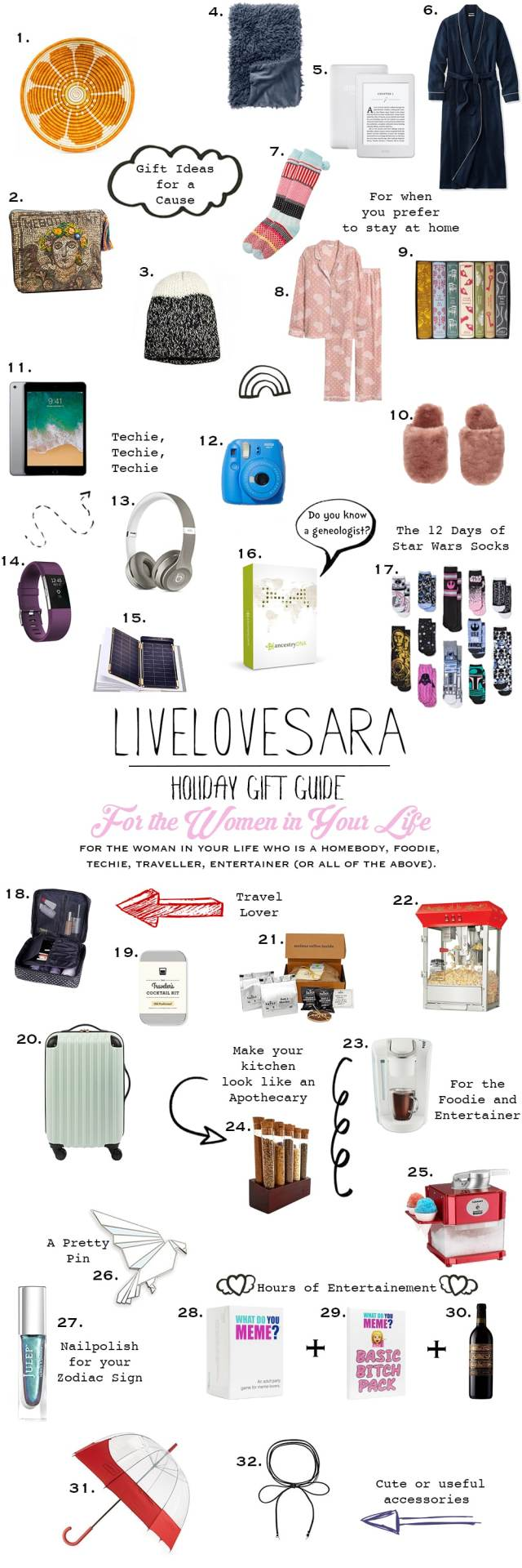 2017 Holiday gift guide for women #2017giftguide #giftguideforher #giftguides #holiday2017 #livelovesara