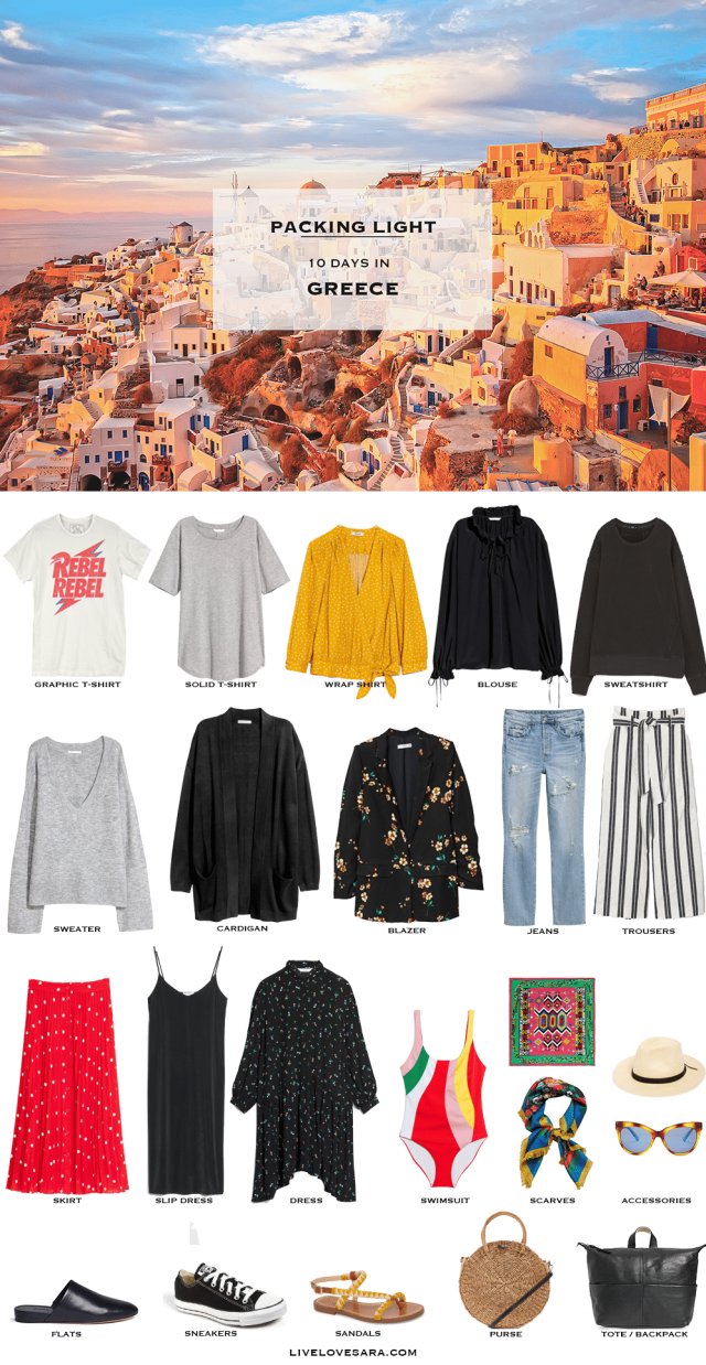 What to Pack for Greece Packing Light List | What to pack for Greece | Packing Light | Packing List | Travel Light | Travel Wardrobe | Travel Capsule | Capsule |