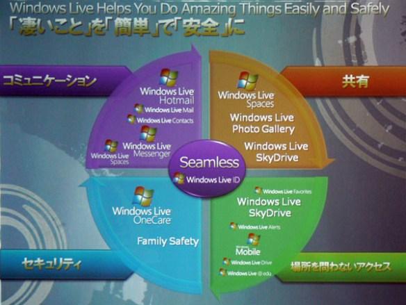 迎接新的 Windows Live 主页(续)