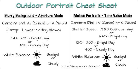 Outdoor portrait cheat sheet