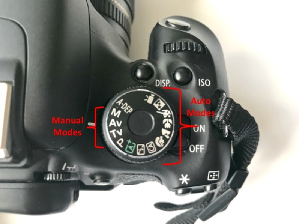 Canon DSLR Mode Dial