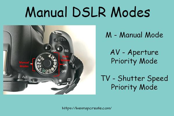 Manual DSLR Modes