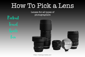Text: How to Pick a Lens with pictures of lenses