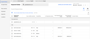 Engage in Keyword Research with Google Keyword Planner