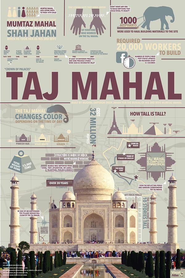 (Taj Mahal)