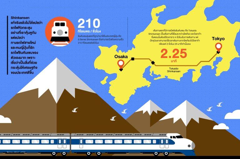 รถไฟญี่ปุ่น04.jpg