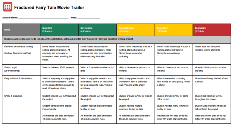Fractured Fairy Tale Movie Rubric