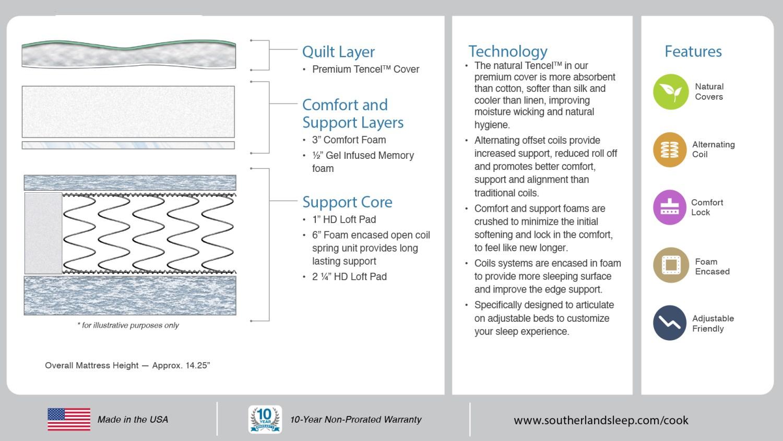 description of the cook super pillowtop mattress at Live Well Mattress & Furnishing Centres