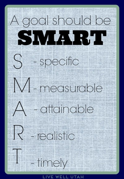 Smart ways to set goals - LiveWellUtah.org #weightloss #quote #smart #life