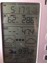 some slightly warmer days