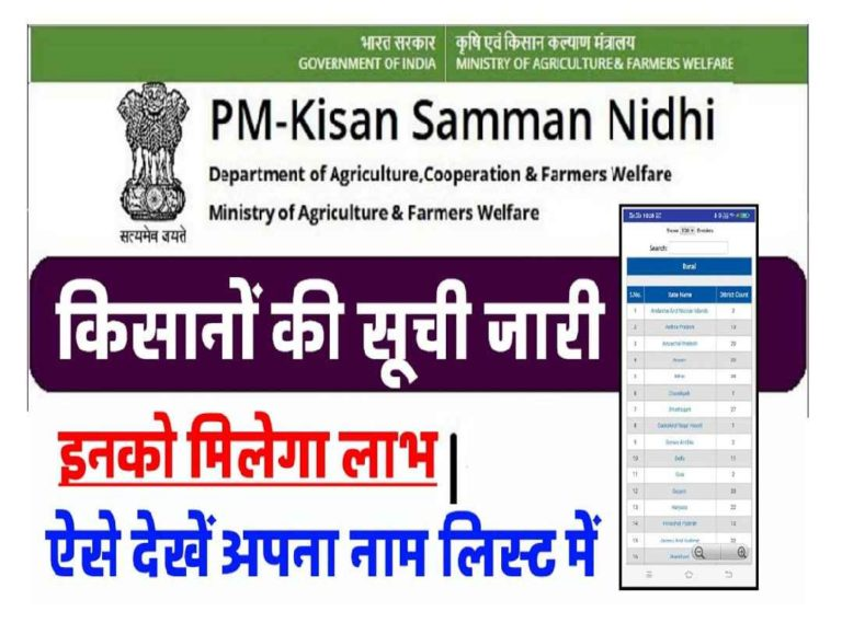 Agricultural Input Subsidy,  pm kishan, pmkisan.gov.in