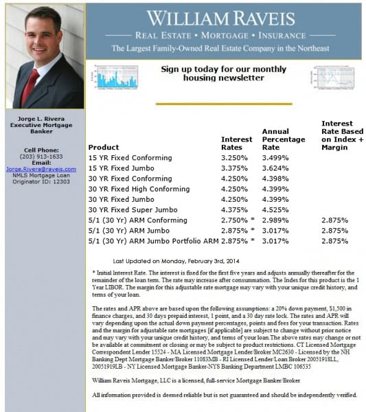 Mortgage Update 2/3/14