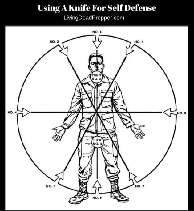 Self Defense techniques