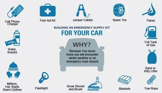 Automobile Emergency Supply Kit
