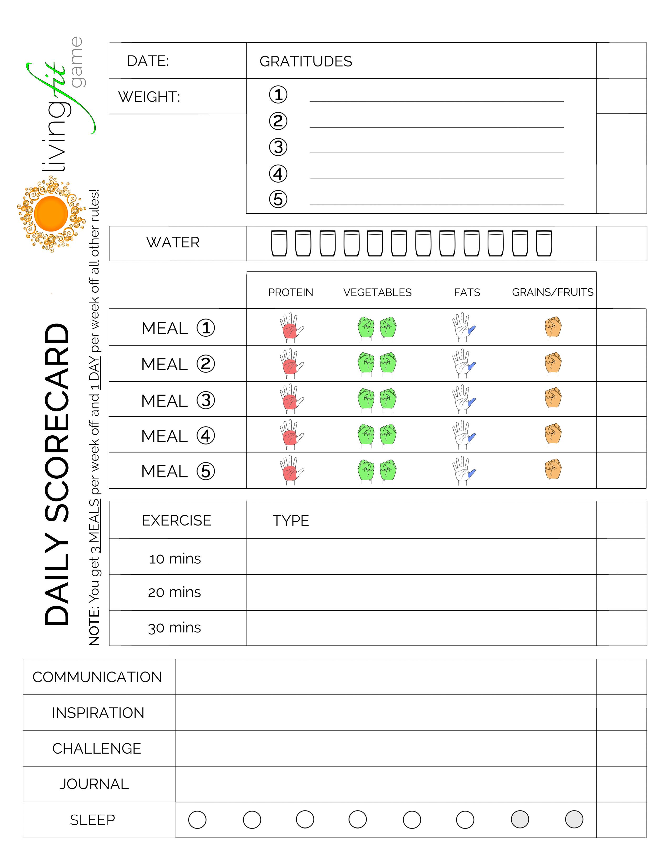 Daily Scorecard