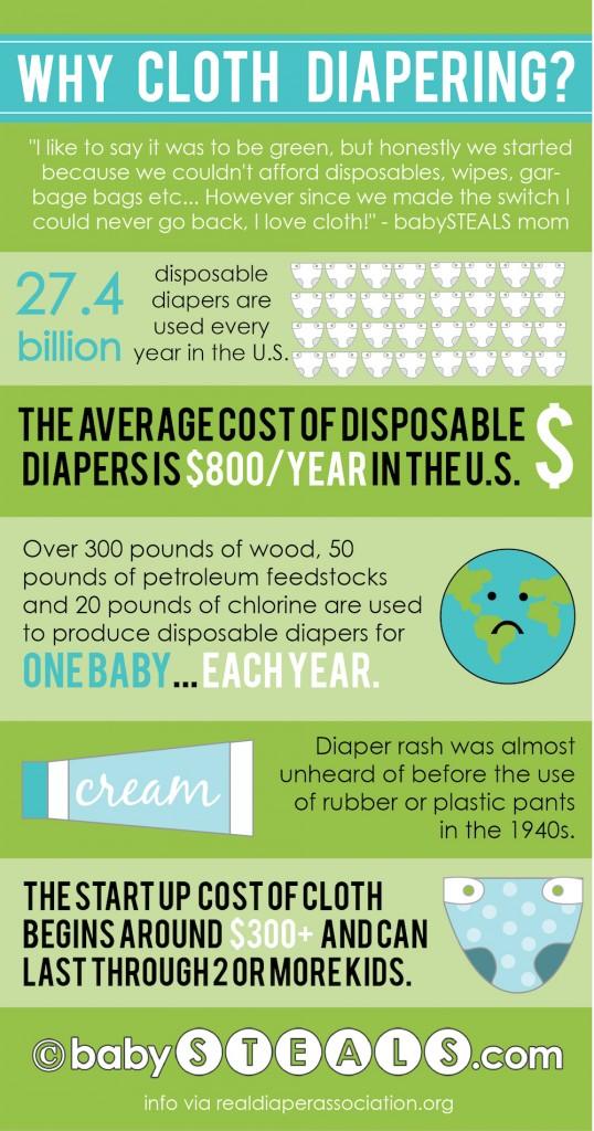 Advantages of Cloth Diapers