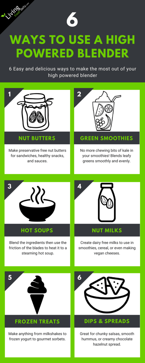 Ways to Use Your Vitamix