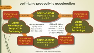 Learning Performance Continuum