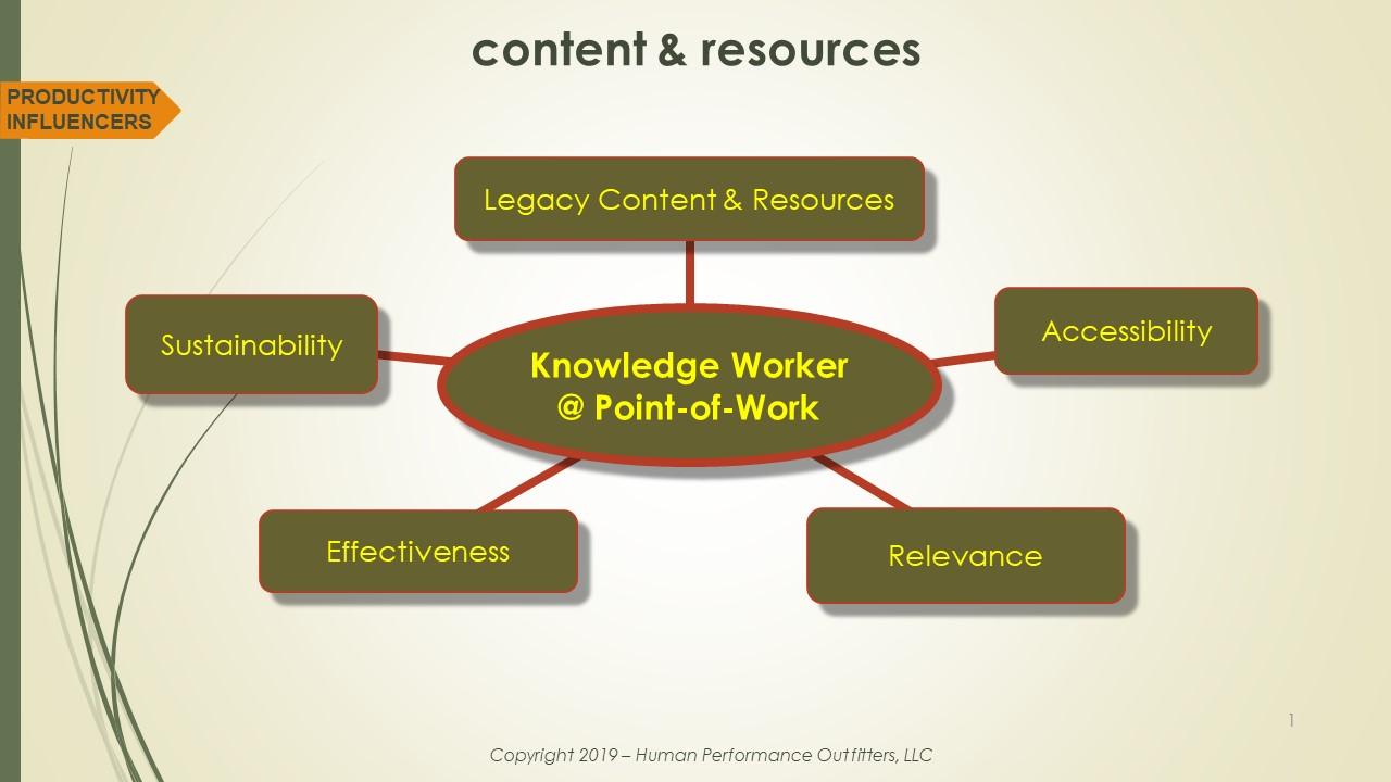 Content & Resources