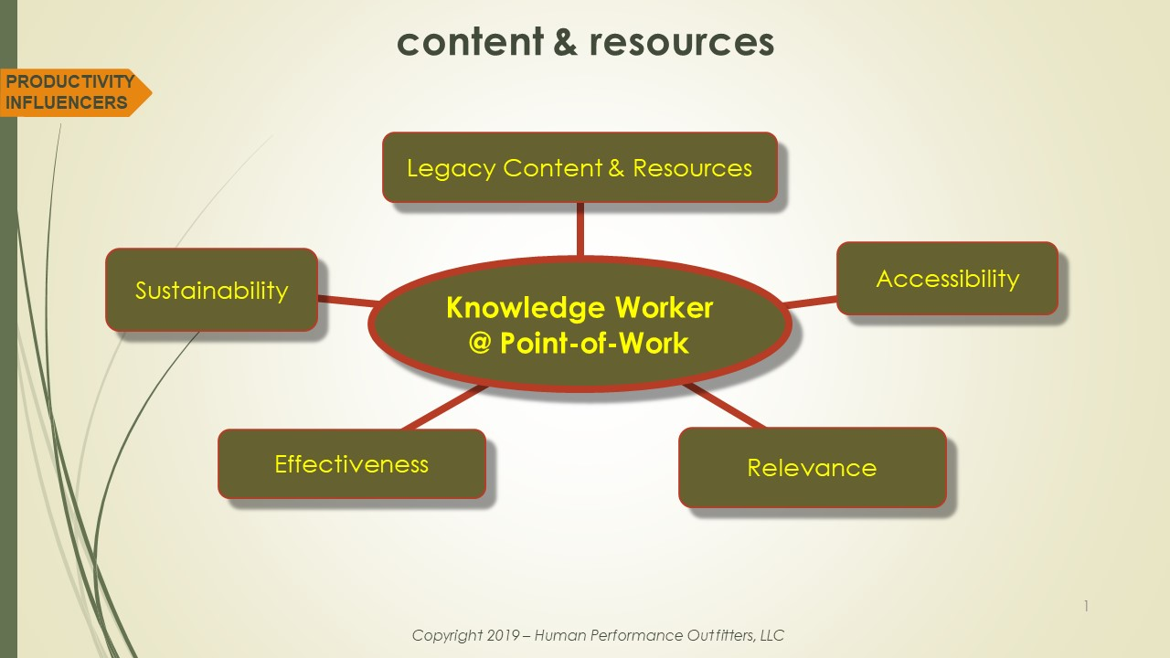 Content & Resources