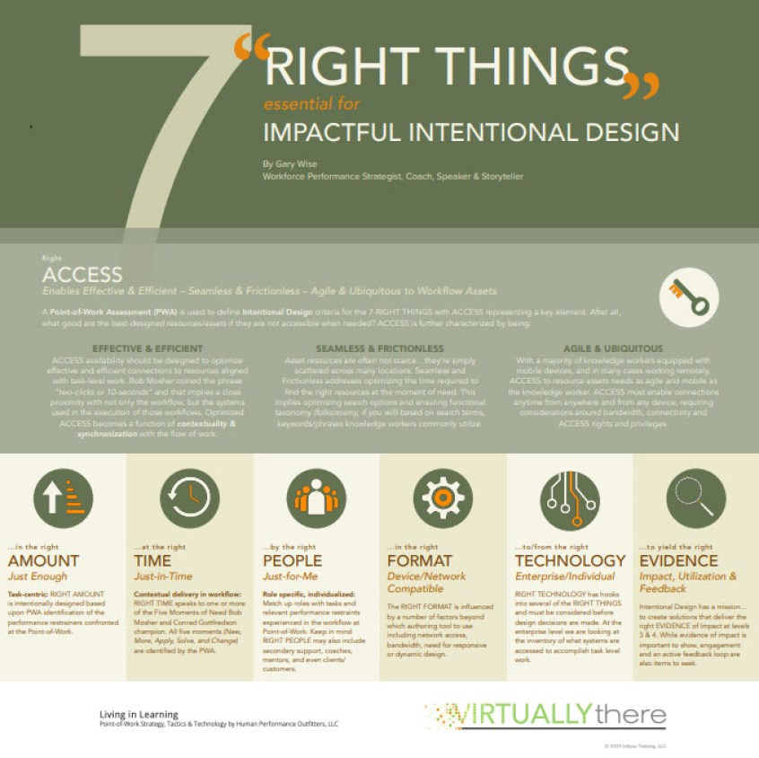 7 Right Things