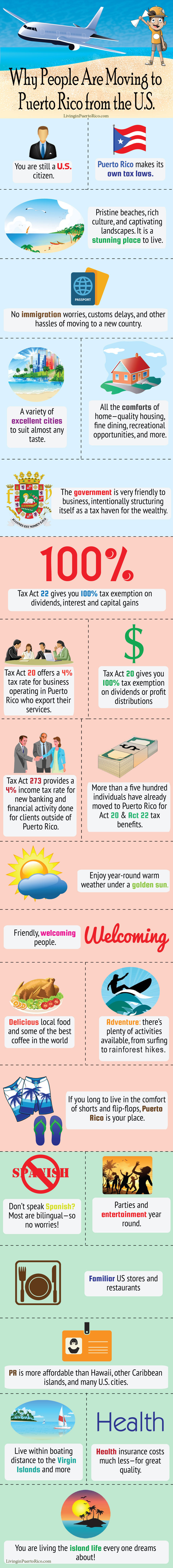Why People Are Moving to Puerto Rico from the U.S. #infographic #puertorico