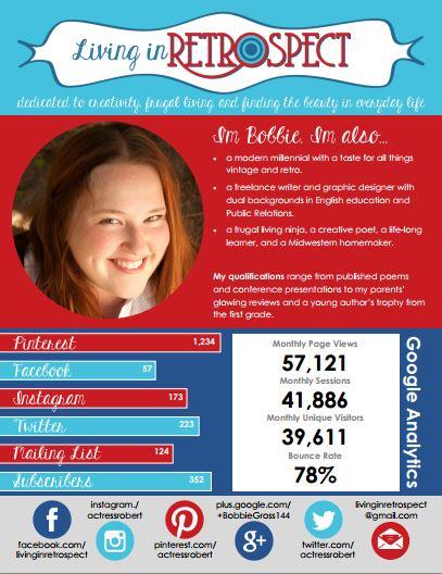 Media Kit for Bobbie Gross at Living in Retrospect. Freelance writer, graphic designer, and blogger available for hire.