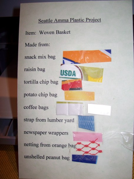 example of materials used