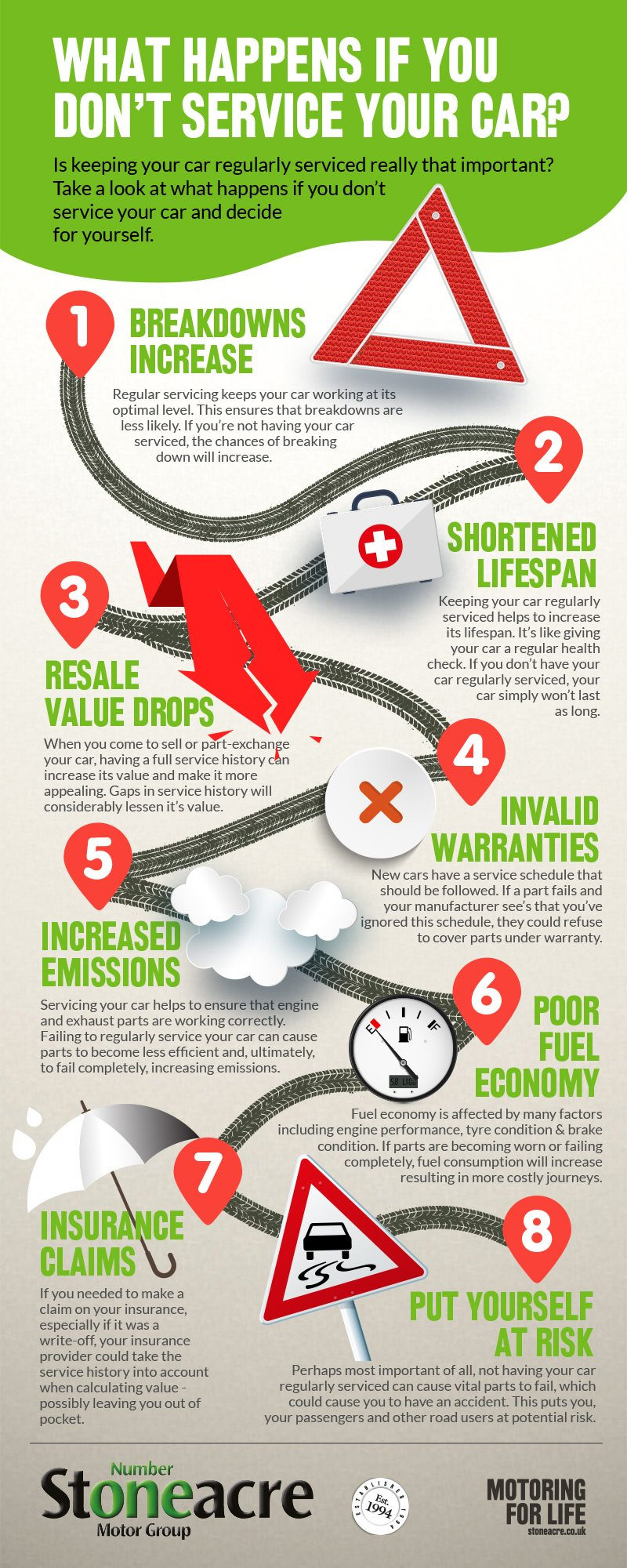 A useful infographic about what happens if you don't service your car.