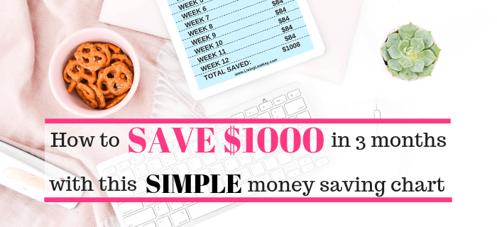 Looking for a money saving challenge as inspiration to save money? Then you have to give this money saving chart a try. Use this to pay off debt, build your emergency fund, or put it away for a family vacation.