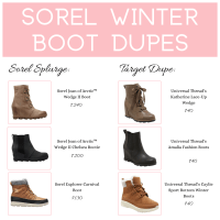 Sorel Winter Boot Dupes from Target for $40