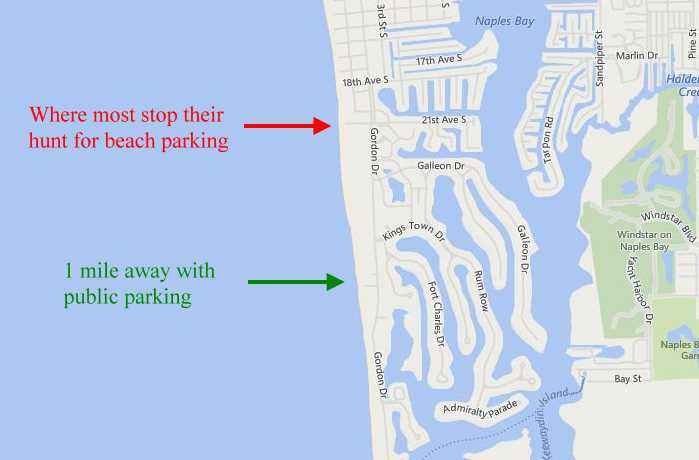 Naples Beach Parking