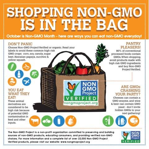 Shopping Non-GMO is in the Bag!