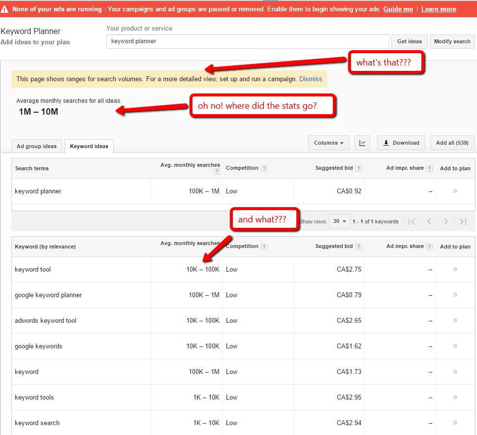 Google Keyword Planner Alternative: Changes
