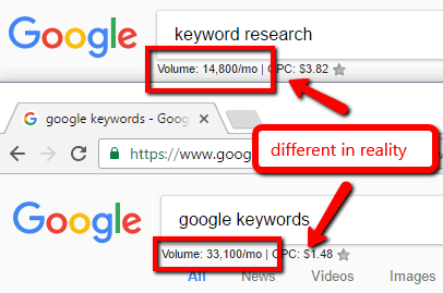 Google Keyword Planner Alternative: Real differences in keyword volumes